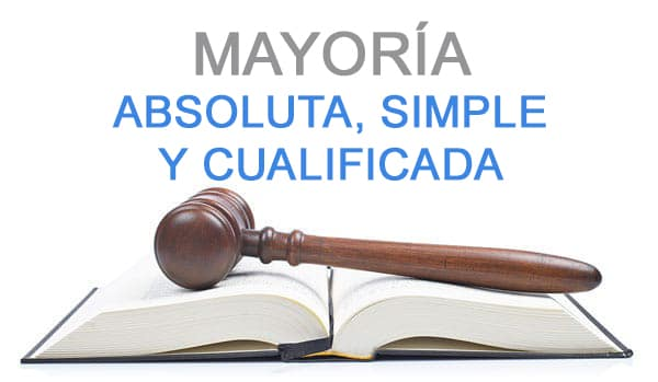 mayoria absoluta, simple y cualificada