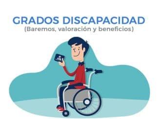 grados de discapacidad